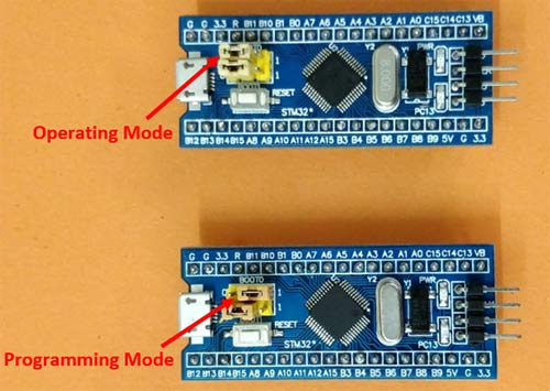 STM32-Operating-and-Programming-Mode